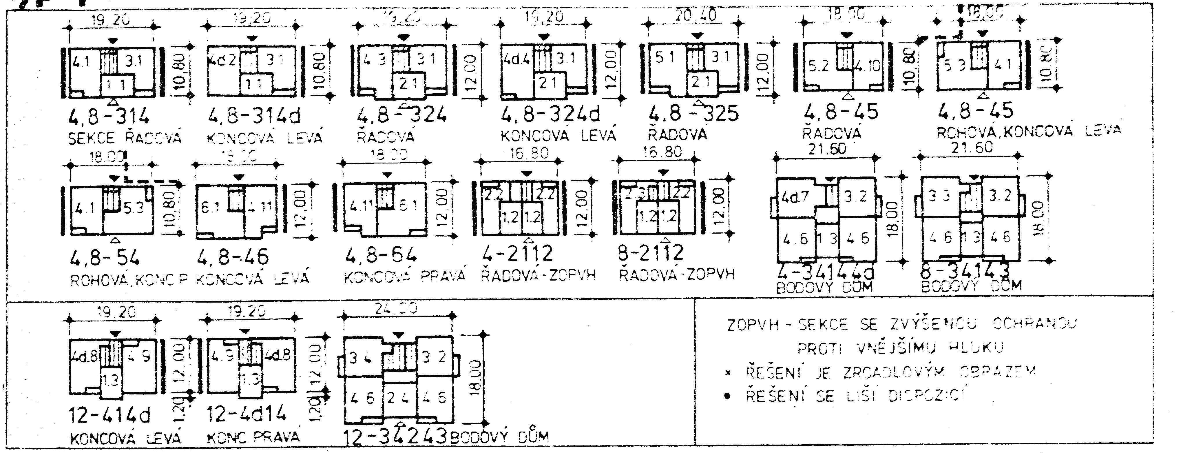 Typy panelových domů