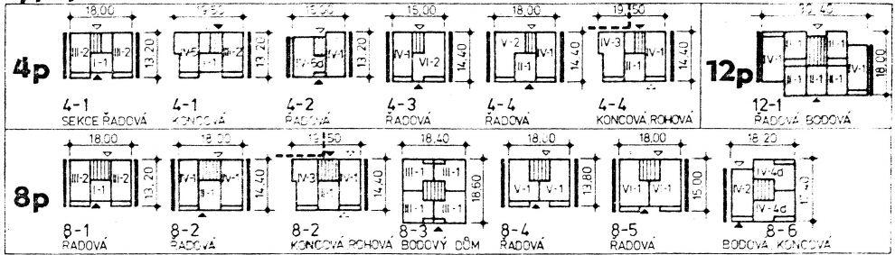 Typy panelových bytů 2+1